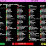 UN rezolucija o Hamasu: Srbija prvi put protiv Rusije i Kine!